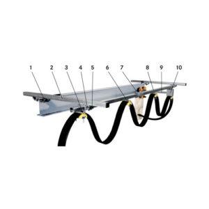Kablo Kılavuzları ve Sabitleme